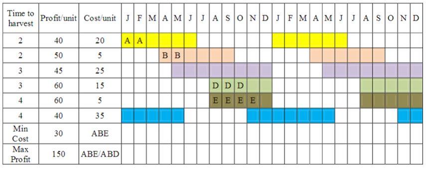 xat-dm8