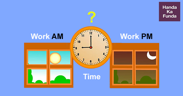 How to solve Time and Work problems in CAT