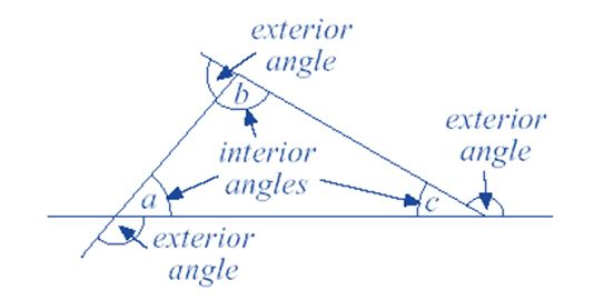Geometry basics for cat triangle related questions and problems geometry basics for cat triangle related questions and problems fandeluxe Choice Image