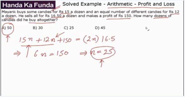 CAT 2017 - Afternoon slot - Quantitative Aptitude - Arithmetic - Profit and Loss - Mayank buys some candies