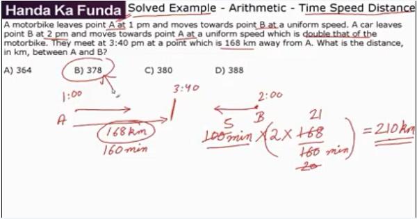 CAT 2017 - Afternoon slot - Quantitative Aptitude - Arithmetic - TSD - A motorbike leaves point A