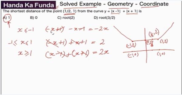 CAT 2017 - Forenoon slot - Quantitative Aptitude - Geometry - Coordinate - The shortest distance