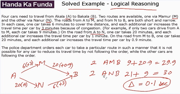 CAT 2017 - LRDI - Logical Reasoning - Set - Four cars need to travel from Akala to Bakala