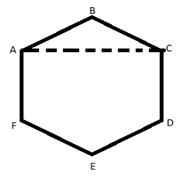 Quantitative Aptitude - Geometry - Poygons - Let ABCDEF be a regular hexagon