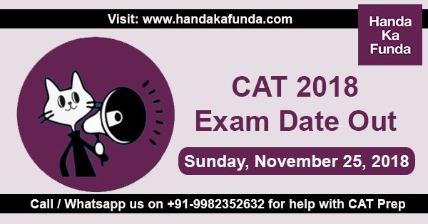 CAT Exam Eligibility Date Pattern Fees