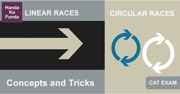 Linear and Circular Races – Concepts and Tricks for CAT Questions