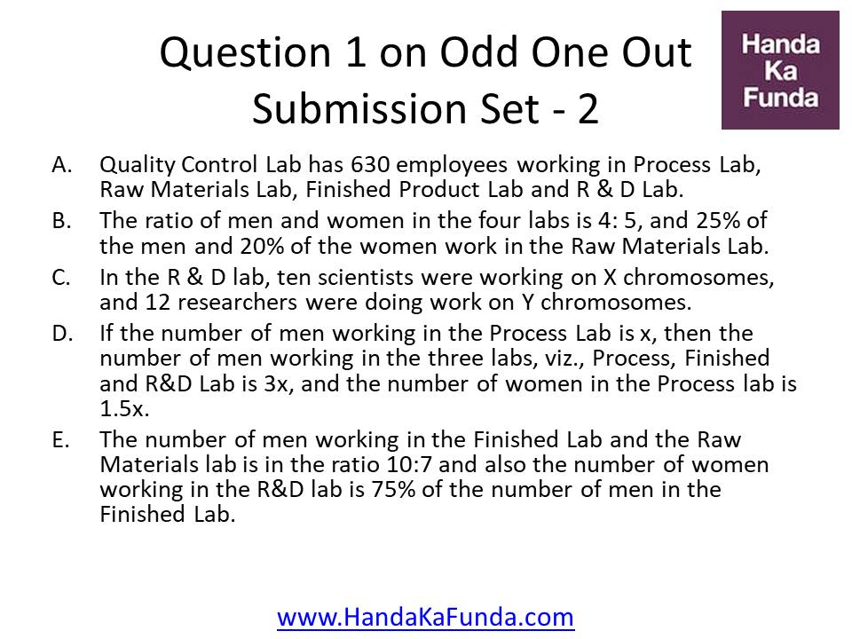 1. A. Quality Control Lab has 630 employees working in Process Lab, Raw Materials Lab, Finished Product Lab and R & D Lab. B. The ratio of men and women in the four labs is 4: 5, and 25% of the men and 20% of the women work in the Raw Materials Lab. C. In the R & D lab, ten scientists were working on X chromosomes, and 12 researchers were doing work on Y chromosomes. D. If the number of men working in the Process Lab is x, then the number of men working in the three labs, viz., Process, Finished and R&D Lab is 3x, and the number of women in the Process lab is 1.5x. E. The number of men working in the Finished Lab and the Raw Materials lab is in the ratio 10:7 and also the number of women working in the R&D lab is 75% of the number of men in the Finished Lab.