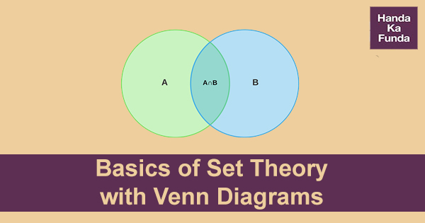 Basics of Set Theory with Venn Diagrams