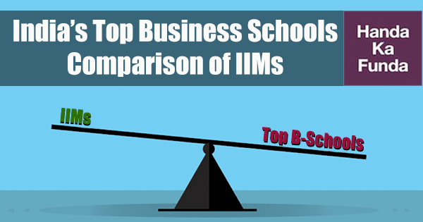 India's Top Business Schools Comparison of IIMs