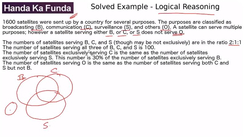 Logical Reasoning – Set – 1600 satellites were sent up by a
