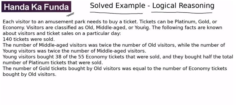 Logical Reasoning – Set – Each visitor to an amusement park