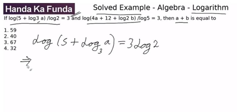 Quantitative Aptitude – Algebra – Logarithms – If log(base2)(5 + log(base3) a)