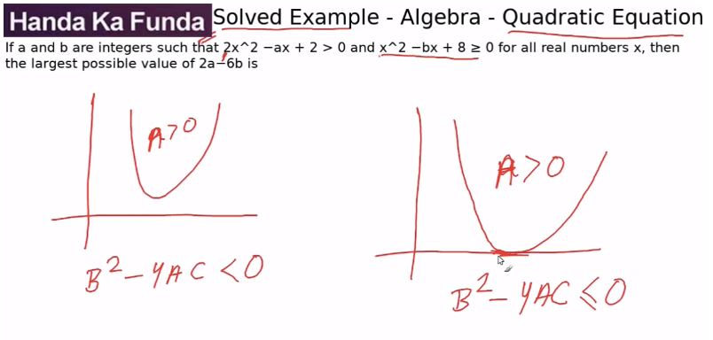 Quantitative Aptitude – Algebra - Quadratic Equations – If a and b are integers such that 2x^2