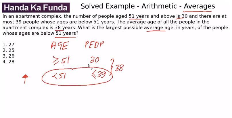 Quantitative Aptitude – Arithmetic - Averages – In an apartment complex, the number