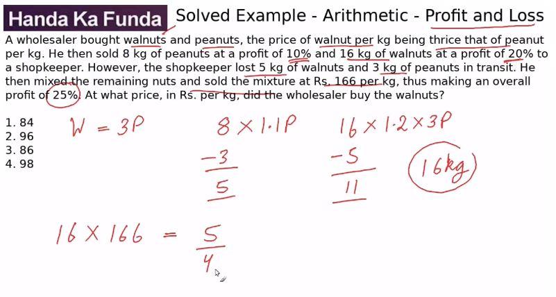 Quantitative Aptitude – Arithmetic - Profit and Loss – A wholesaler bought walnuts and peanuts