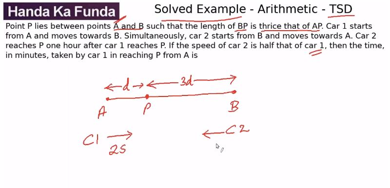 Quantitative Aptitude – Arithmetic - Time Speed and Distance – Point P lies between points A and B