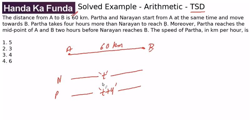 Quantitative Aptitude – Arithmetic - Time Speed and Distance – The distance from A to B is 60 km