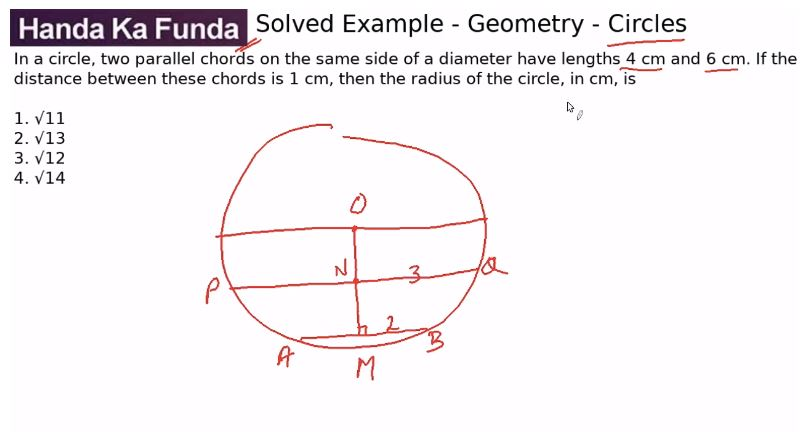 Quantitative Aptitude – Geometry - Circles – In a circle, two parallel chords on the same side
