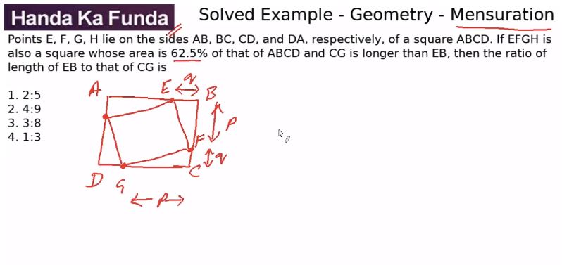 Quantitative Aptitude – Geometry - Mensuration – Points E, F, G, H lie on the sides