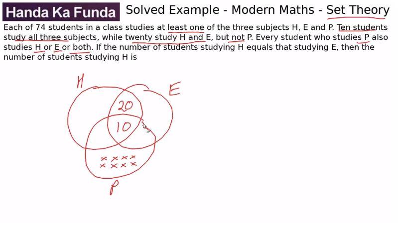 Quantitative Aptitude – Modern Maths - Set Theory – Each of 74 students in a class studies