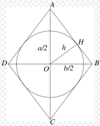 a circle is inscribed
